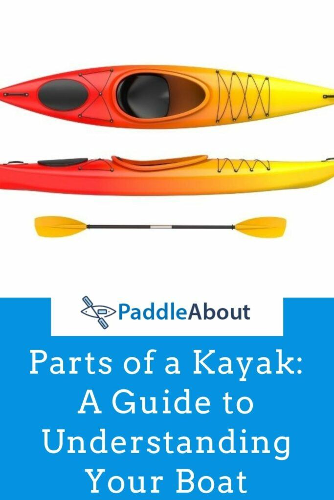 Parts of a kayak - multi colored kayak and paddle